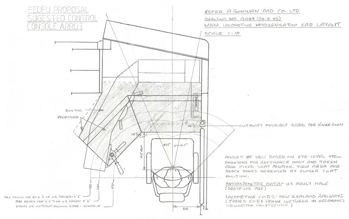 Bringing some anthropometric discipline to the design - 2