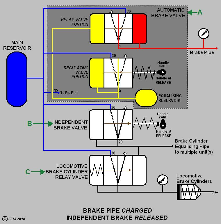 Air brake instruction -26L diag1