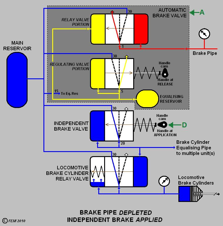 Air brake instruction -26L diag2