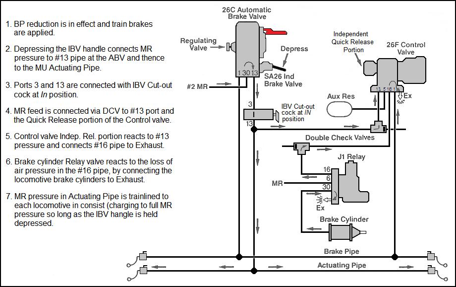 AirComp11 - Locomotive Release (Actuate)