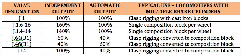 List of J.1. types