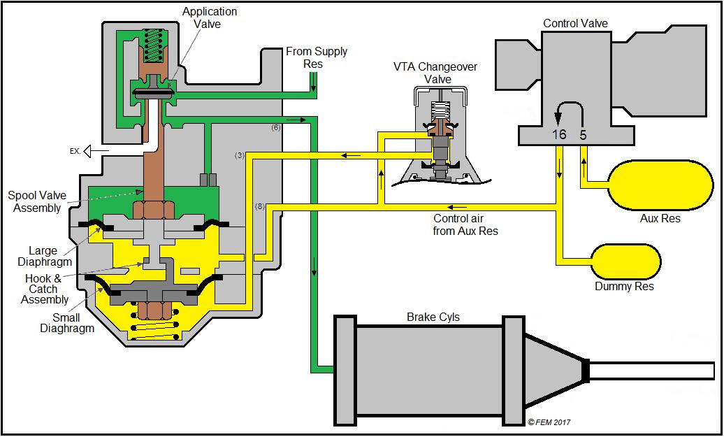 Relay Valve Schematic - Find Wiring Diagram •