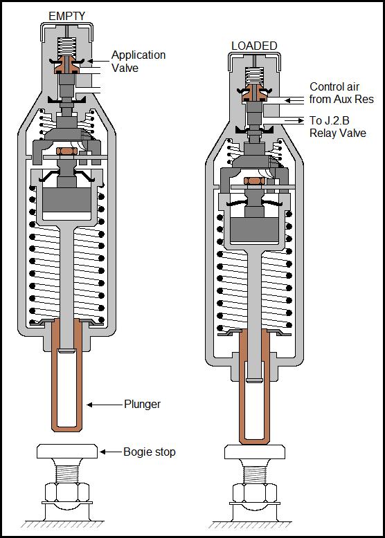 VTAChangeoverValve1